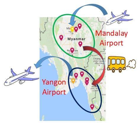 空港 イラスト ヤンゴン国際空港 マンダレー国際空港 効率のいい チケット 航空券 入国 出国
